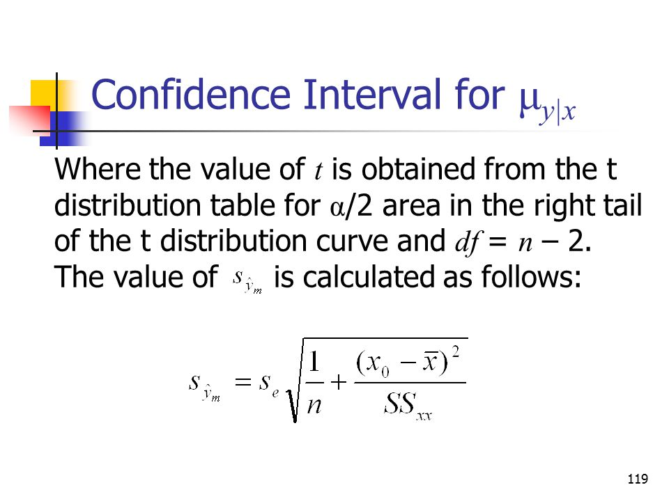 Confidence Interval for μy|x