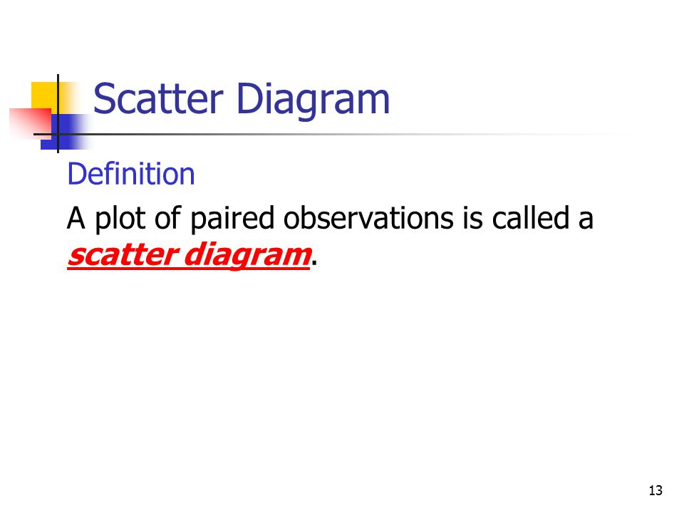 Scatter Diagram Definition