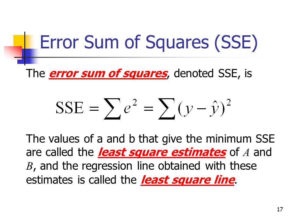 Error Sum of Squares (SSE)