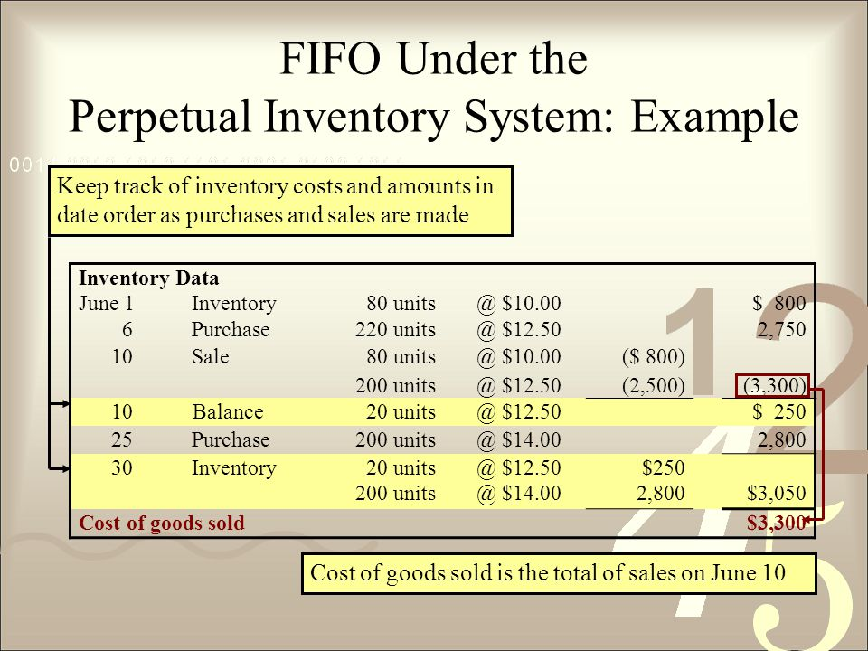 Fifo inventory example