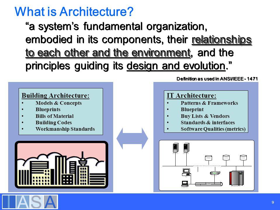 Strategic enterprise architecture ppt video online download 9 what malvernweather Choice Image