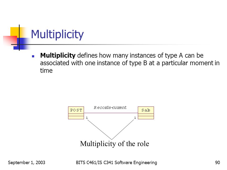 multiplicity software engineering