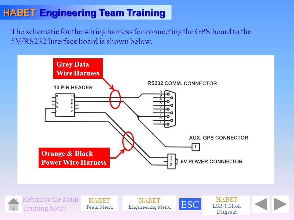 Strange Engineering Team Training Ppt Download Wiring 101 Archstreekradiomeanderfmnl