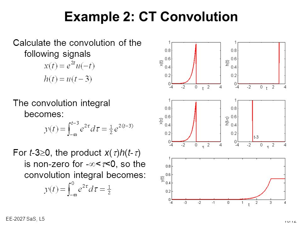 Example 2: CT Convolution