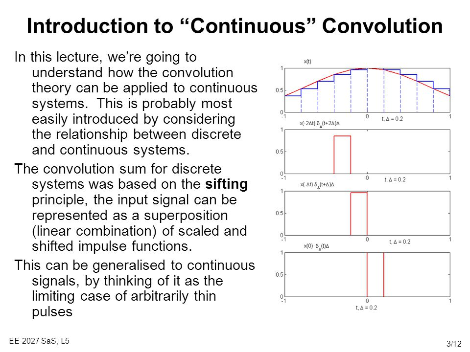 Introduction to Continuous Convolution