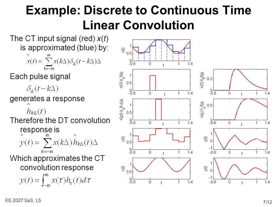 Example: Discrete to Continuous Time Linear Convolution