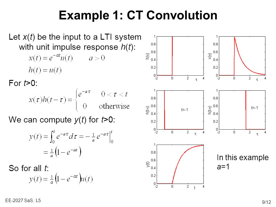 Example 1: CT Convolution