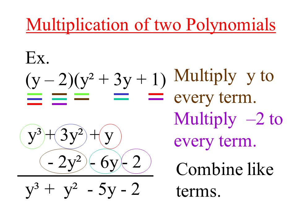 Multiplication of two Polynomials