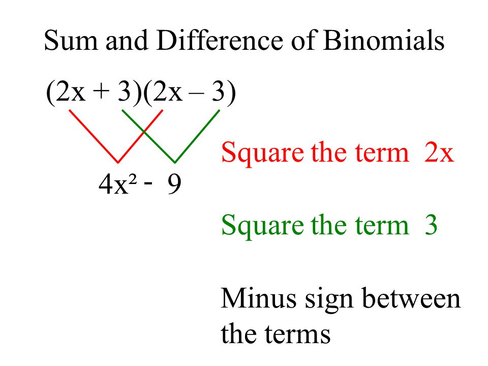 Sum and Difference of Binomials