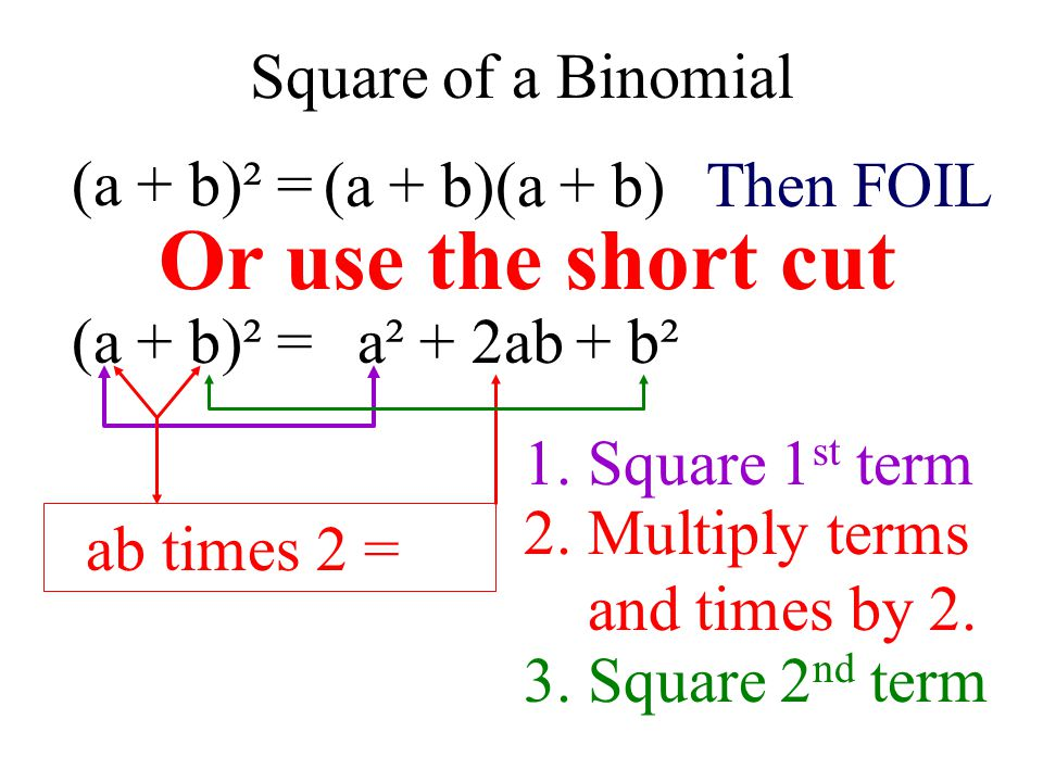 Or use the short cut Square of a Binomial (a + b)² = (a + b)(a + b)