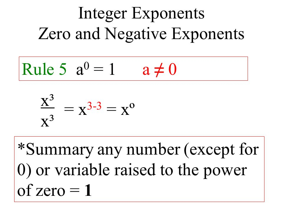 Integer Exponents Zero and Negative Exponents