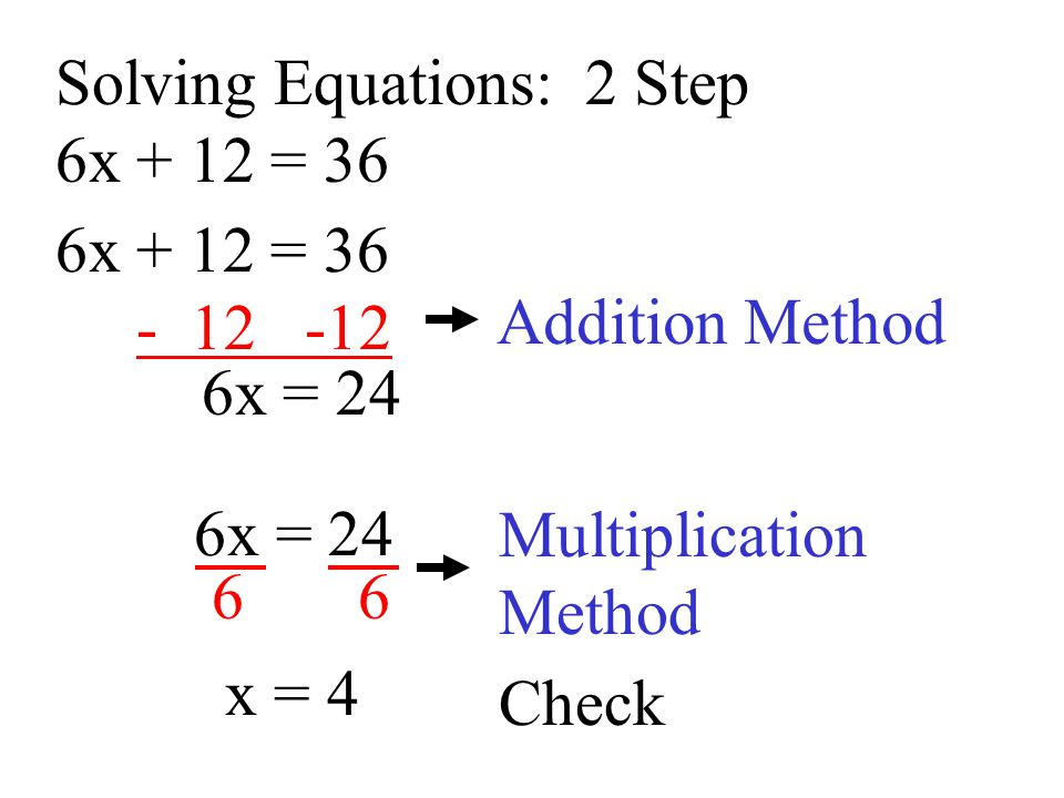 Solving Equations: 2 Step