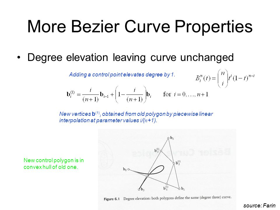 Cubic Bezier and B-Spline Curves - ppt video online download
