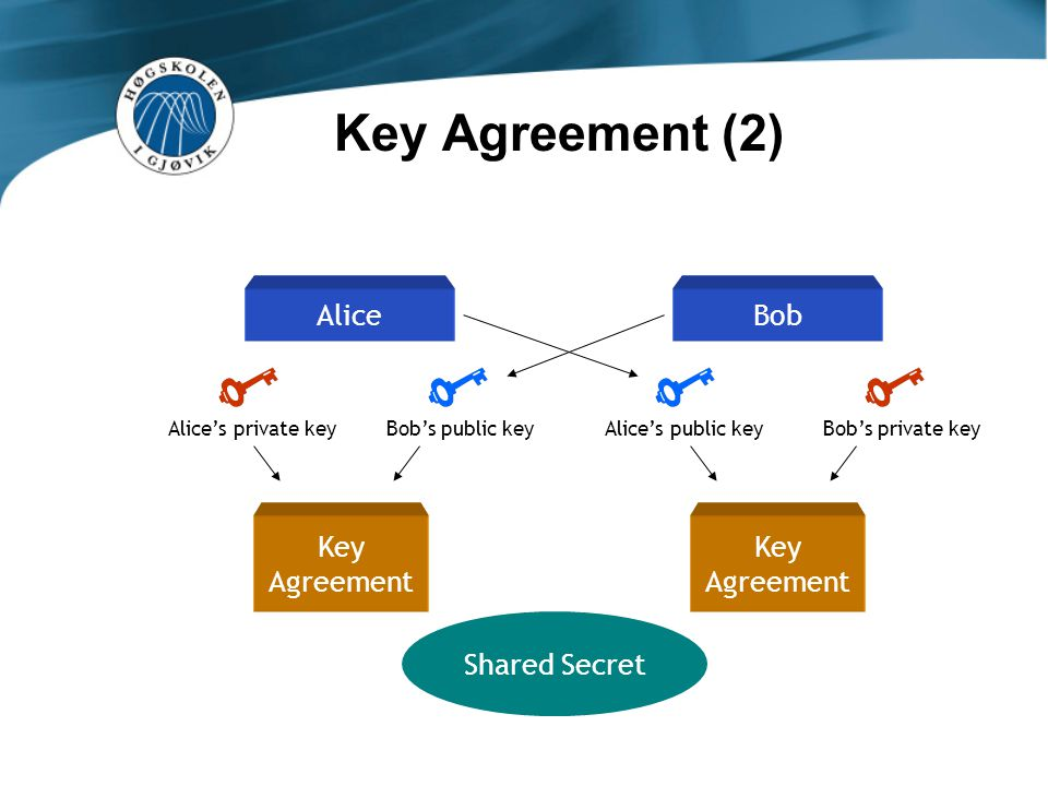 Certificateless Authenticated Two Party Key Agreement Protocols