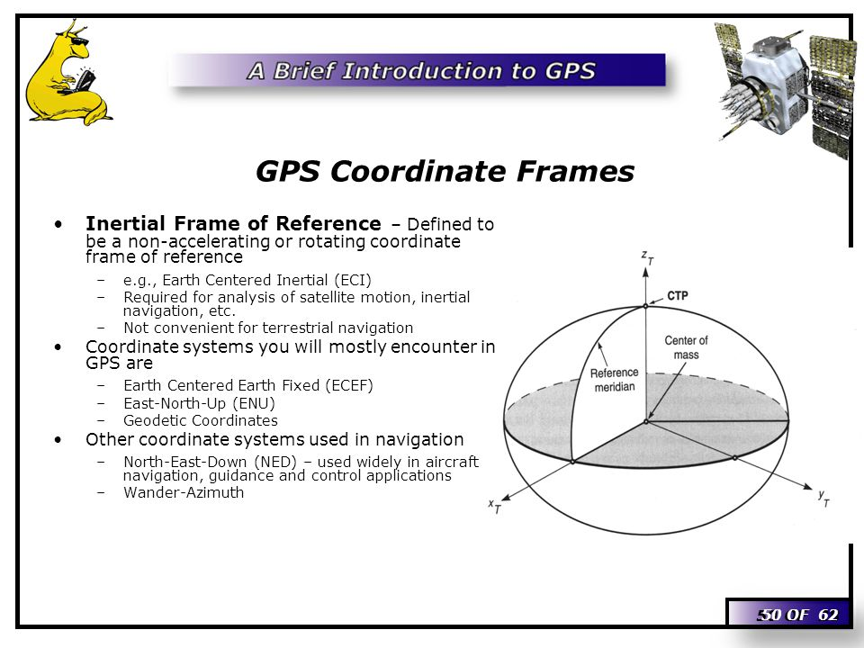 A Brief Introduction To The Global Positioning System Gps Ppt
