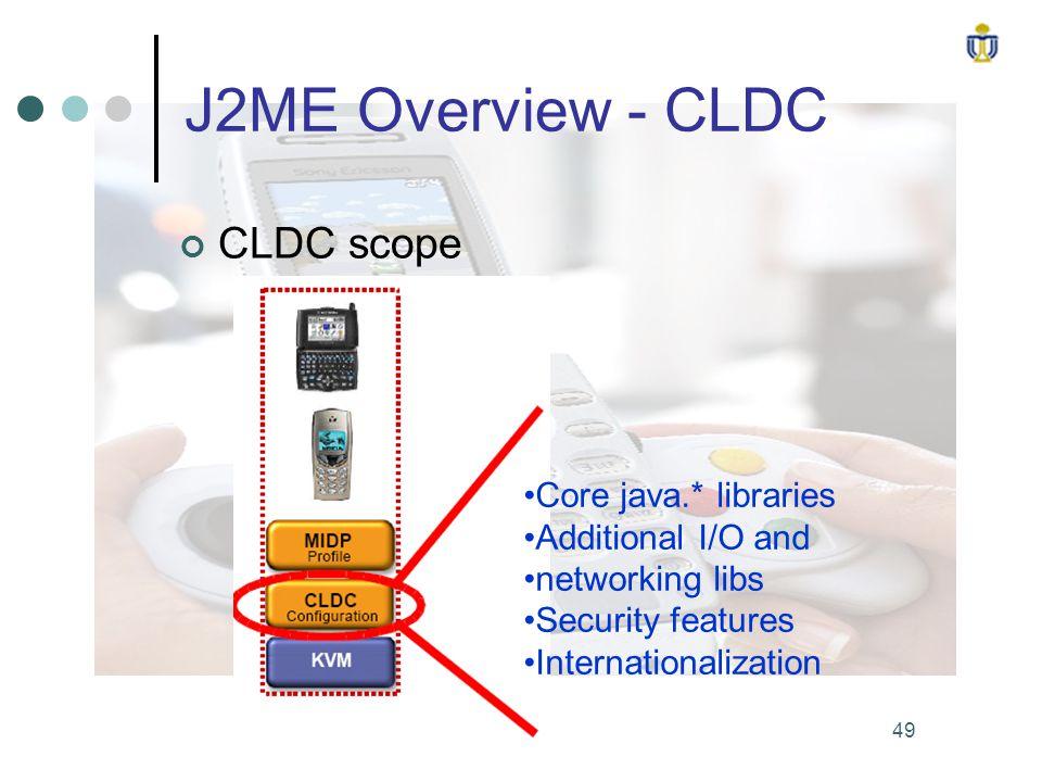 Introduction of J2ME  - ppt video online download