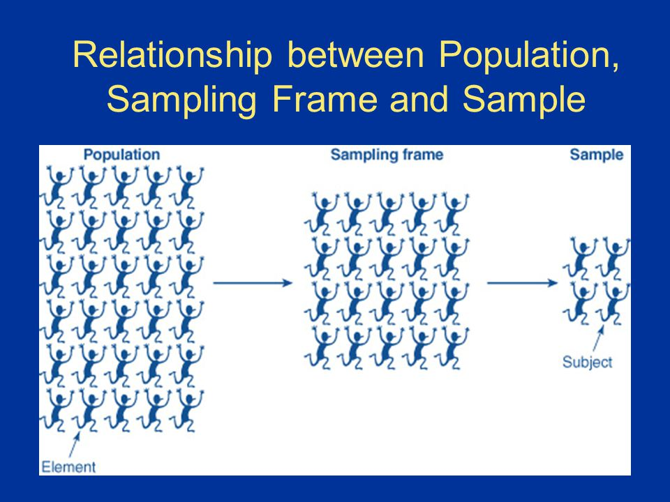 Chapter 11 Sampling Design. Chapter 11 Sampling Design. - ppt video ...