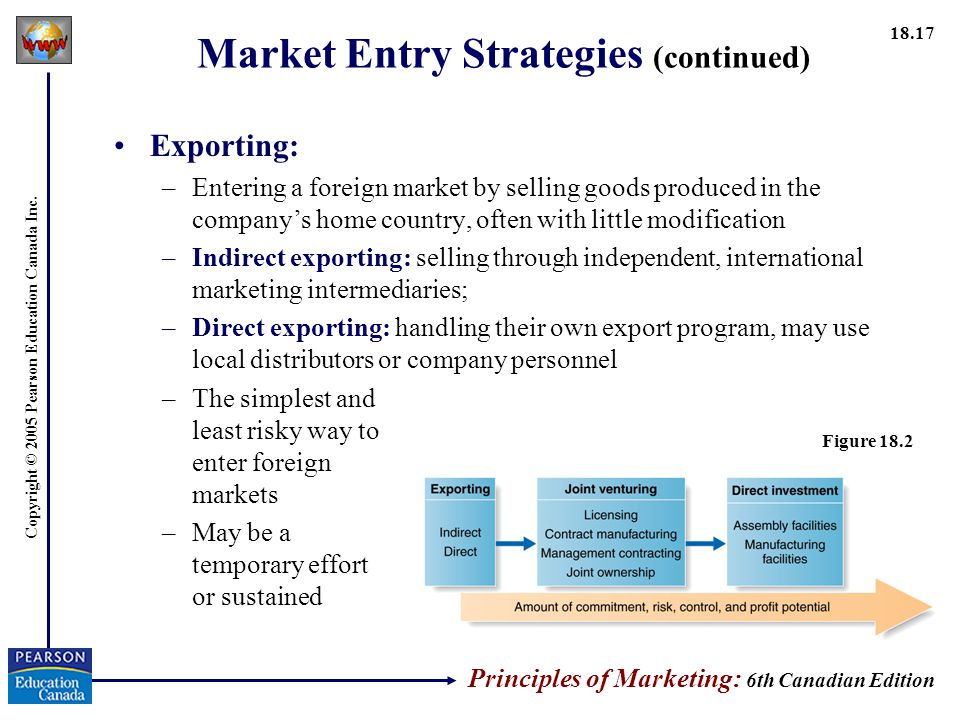 identifying foreign market Step 1: identify market segments posted on by admin the first step in targeting markets is to separate customers who make up large, general markets into smaller groupings based on selected characteristics or variables (also referred to as bases of segmentation ) shared by those in the group.