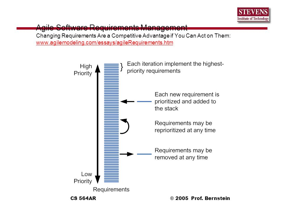 Agile Software Requirements Management Changing Requirements Are a Competitive Advantage if You Can Act on Them: www.agilemodeling.com/essays/agileRequirements.htm