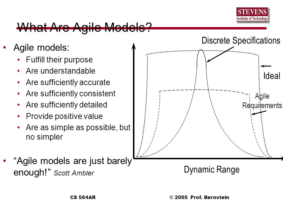 What Are Agile Models Discrete Specifications Agile models: Ideal