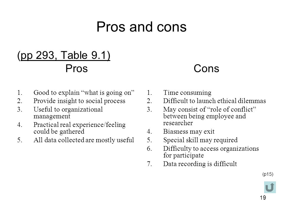 Pros and cons (pp 293, Table 9.1) Pros Cons