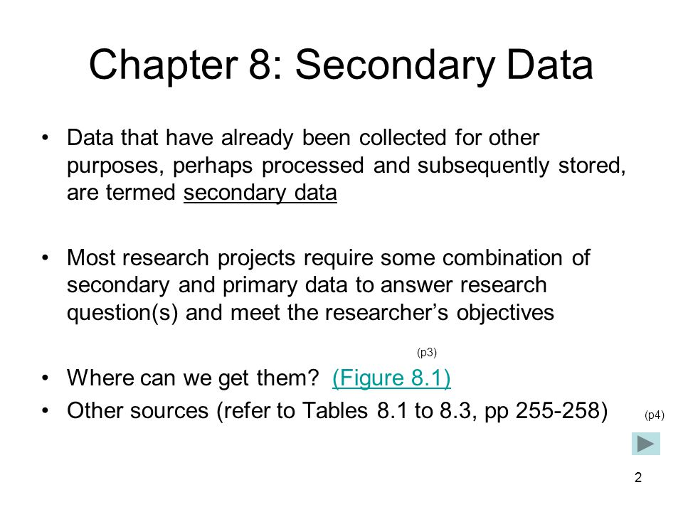 Chapter 8: Secondary Data
