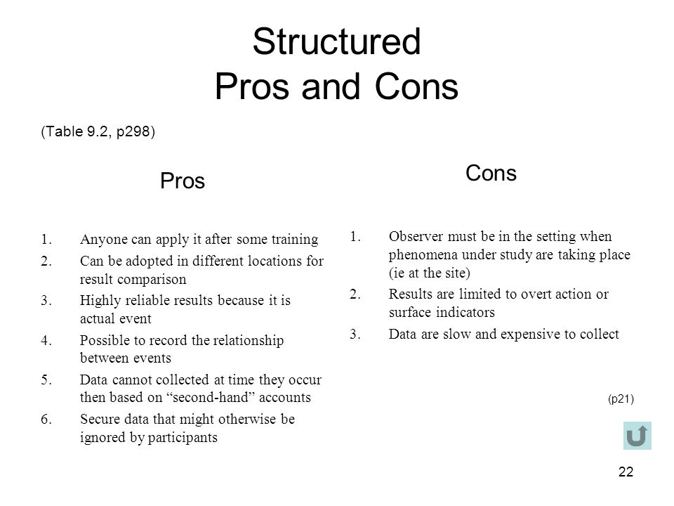 Structured Pros and Cons
