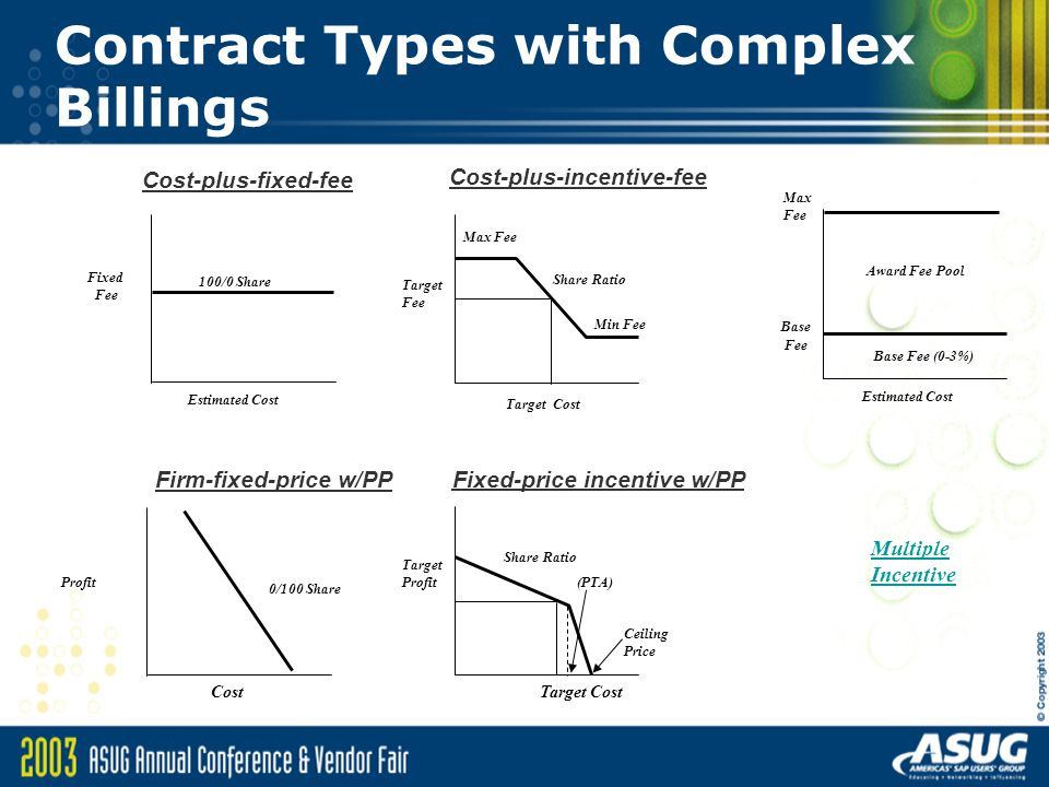 Resource-Related Billing - ppt video online download