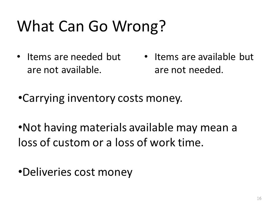 What Can Go Wrong Carrying inventory costs money.