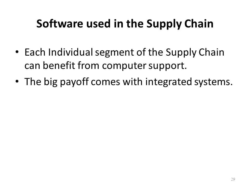 Software used in the Supply Chain
