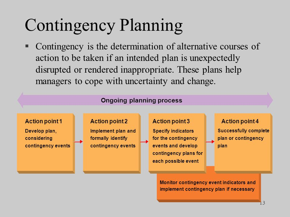 Elements of Planning and Decision-Making - ppt video online