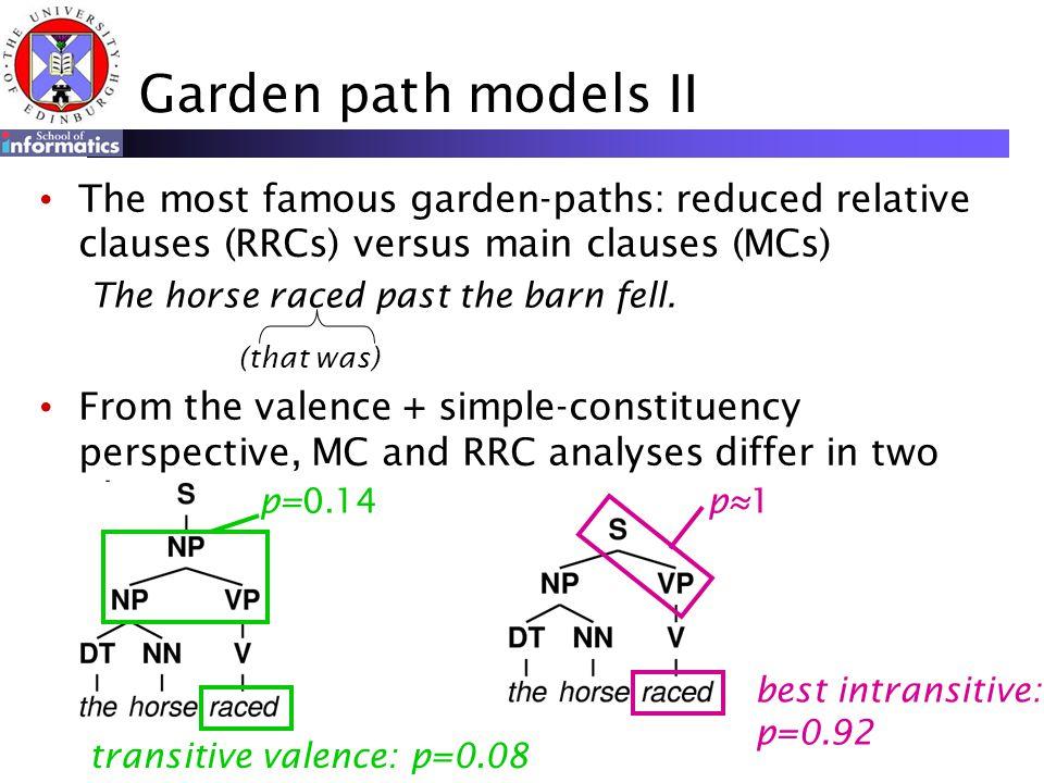 the garden path model