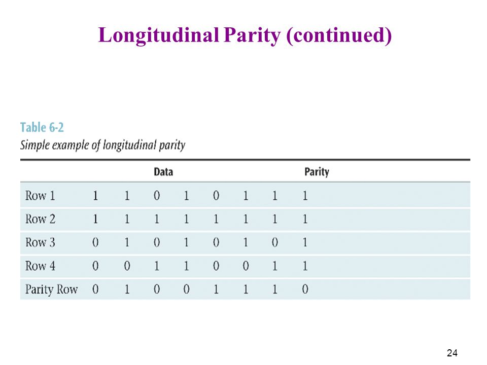 Longitudinal Parity (continued)