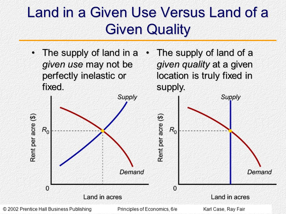 Land in a Given Use Versus Land of a Given Quality