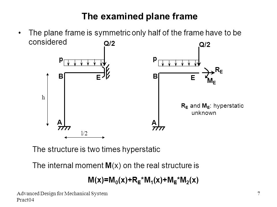 Design and strength assessment of a welded connection of a plane ...