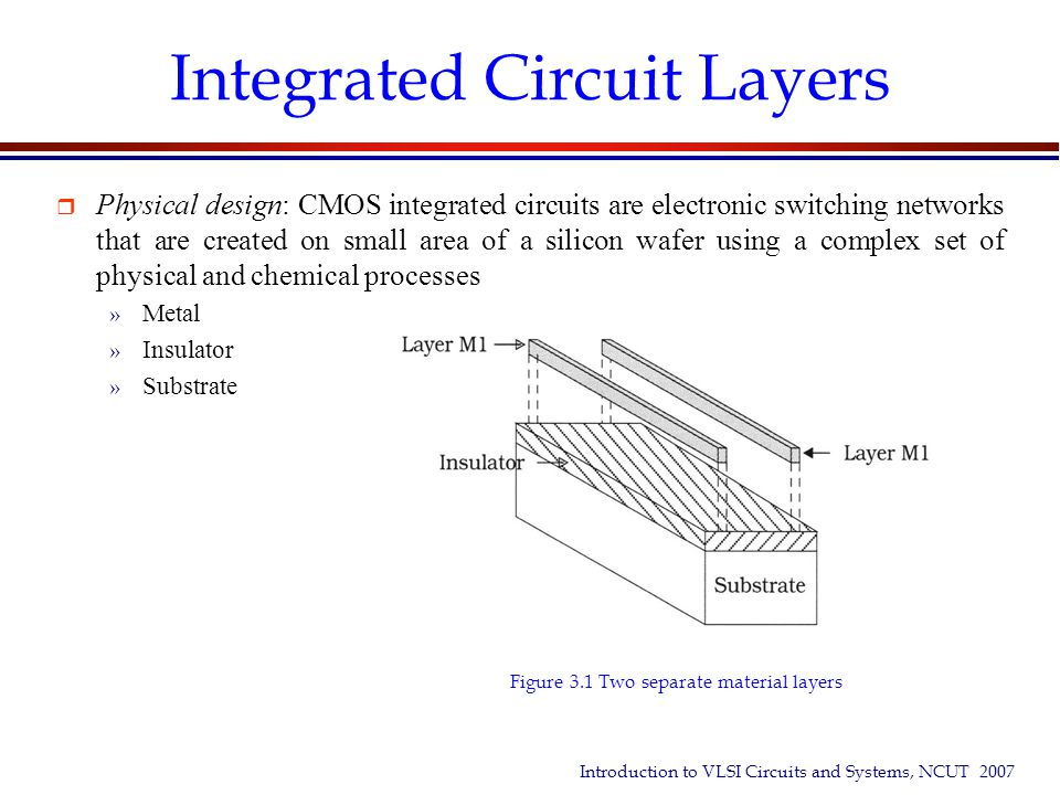 chapter 03 physical structure of cmos integrated circuits ppt rh slideplayer com