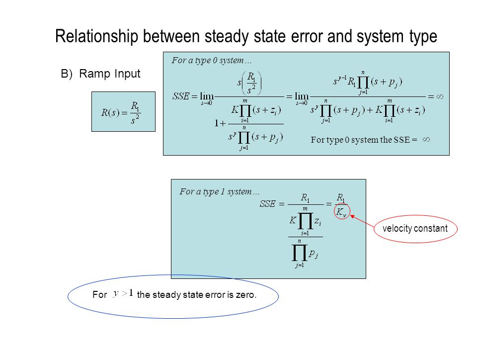 Relationship between steady state error and system type