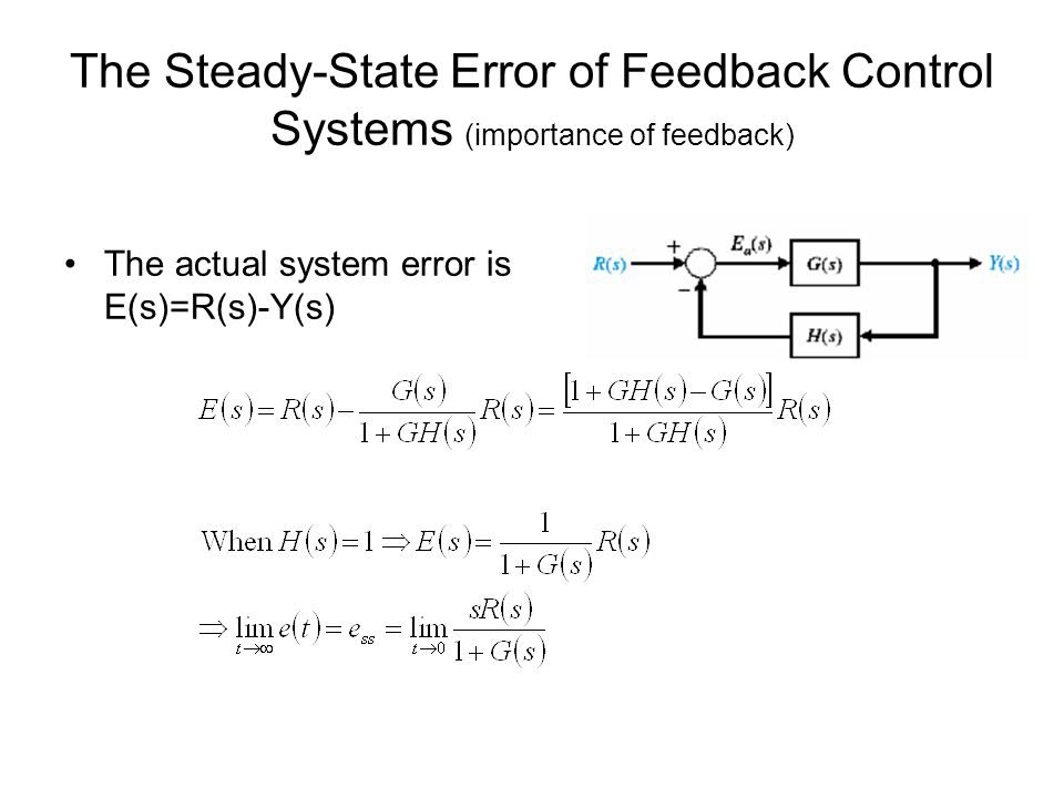 The Steady-State Error of Feedback Control Systems (importance of feedback)