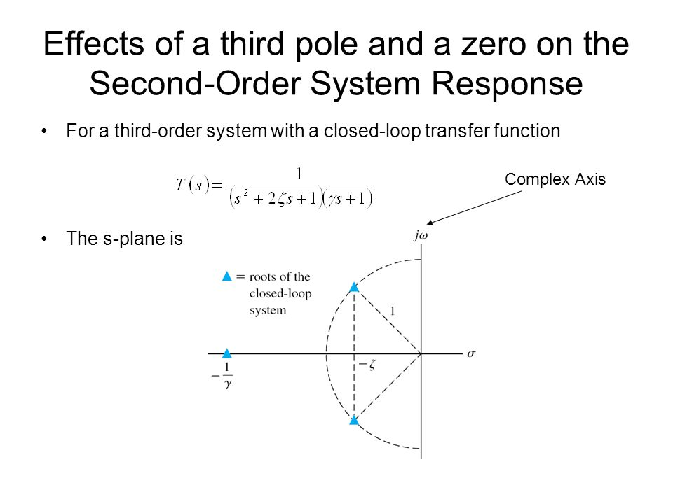 Effects of a third pole and a zero on the Second-Order System Response