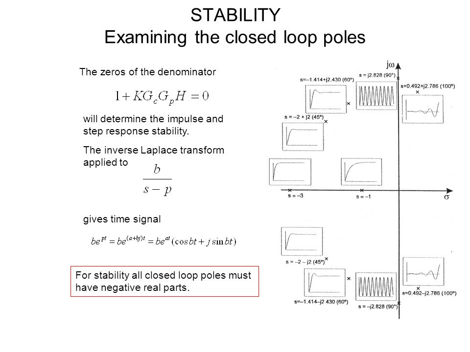 STABILITY Examining the closed loop poles