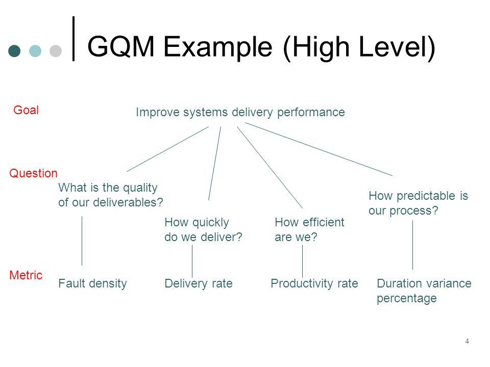 Website-goals-metrics-questions-chart.