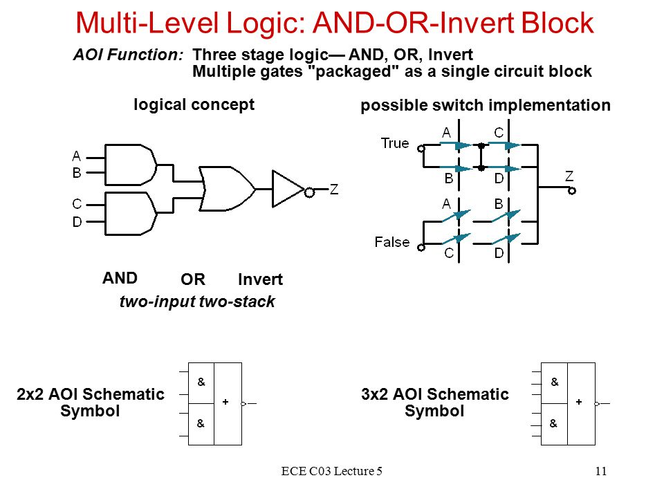 Lecture 5 Multilevel Logic Synthesis - ppt video online download
