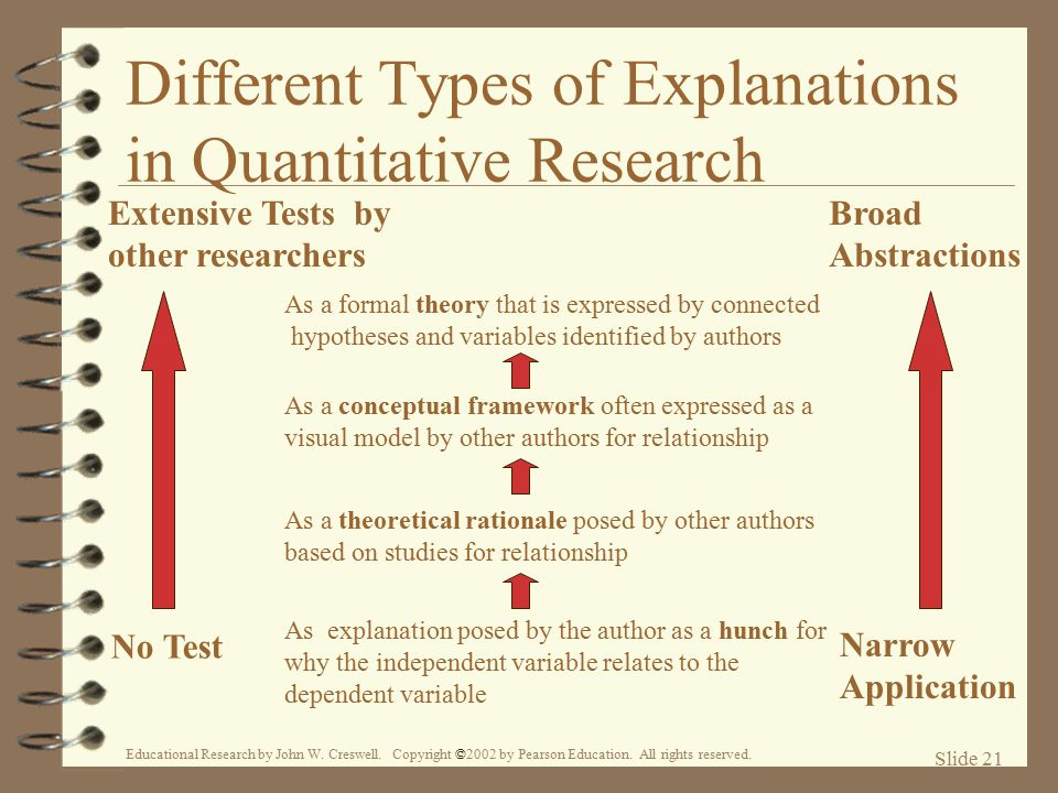 types of data analysis in quantitative research You can find quantitative articles by searching in the library databases using methodology terms as keywords to find a quantitative study, possible keywords include the type of study, data analysis type, or terminology used to describe the results.