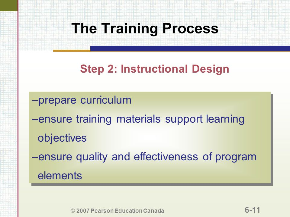 Chapter Six Orientationtraining And Career Development 6 Ppt