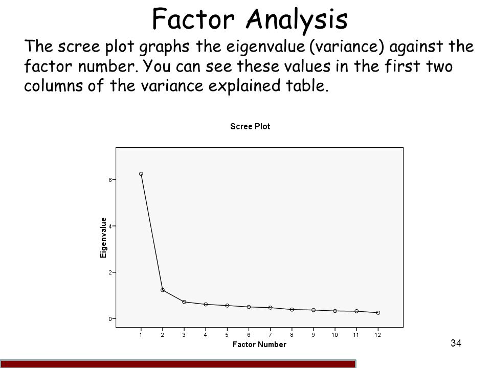 what is plot analysis