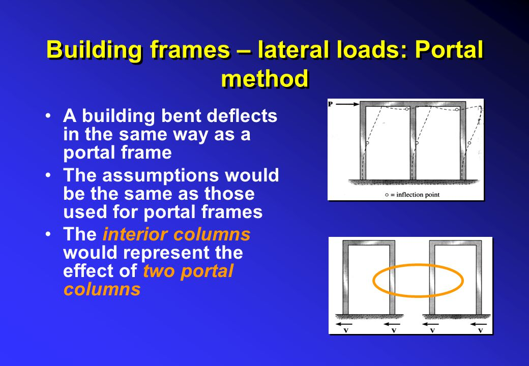 Approximate Analysis of Statically Indeterminate Structures - ppt ...