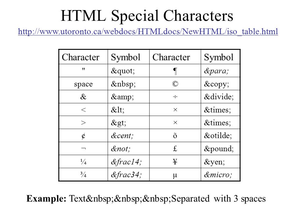 Squared Symbol Html Image Collections Meaning Of Text Symbols