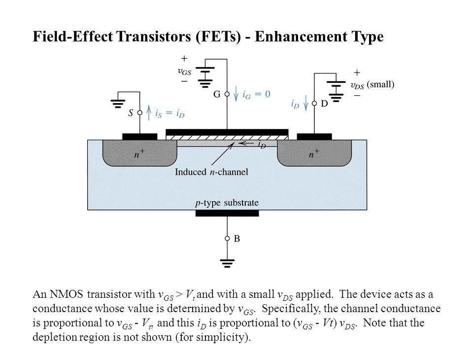Chapter 5 Field Effect Transistors Fets Ppt Video Online Download