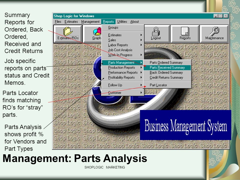 Management: Parts Analysis