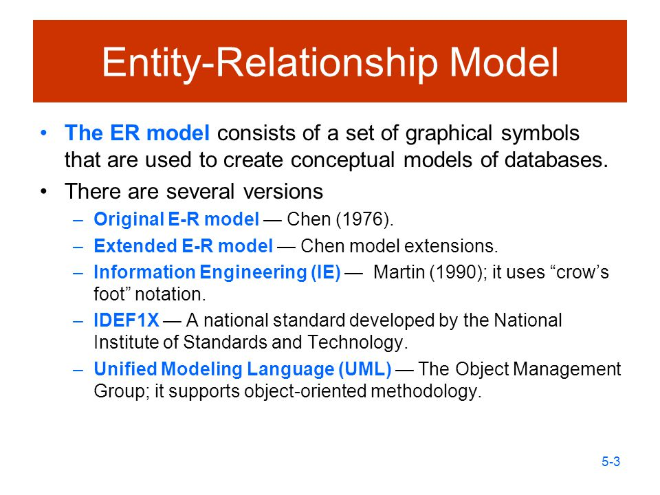 Chapter Five Data Modeling With The Entity Relationship Model Ppt